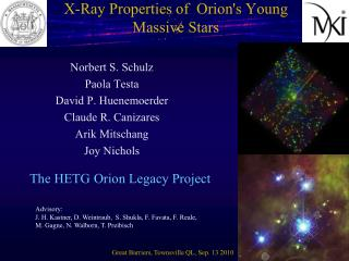 X-Ray Properties of  Orion's Young Massive Stars