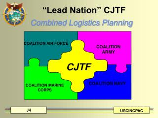"""Lead Nation"" CJTF"