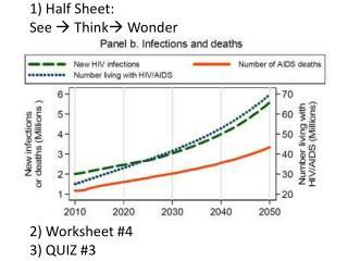 1) Half Sheet:  See   Think Wonder 2) Worksheet #4 3) QUIZ #3