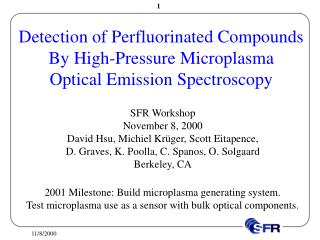 Detection of Perfluorinated Compounds By High-Pressure Microplasma  Optical Emission Spectroscopy