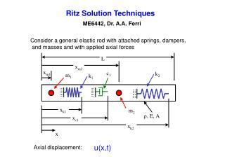Ritz Solution Techniques