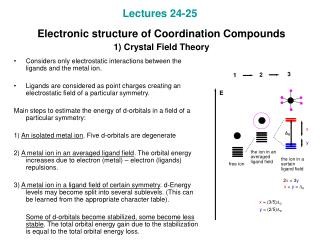 Lectures 24-25  Electronic structure of Coordination Compounds  1) Crystal Field Theory
