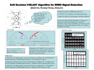 Soft Decision V-BLAST Algorithm for MIMO Signal Detection