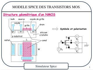 Structure géométrique d'un NMOS