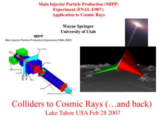Main Injector Particle Production (MIPP) Experiment (FNAL-E907): Application to Cosmic Rays