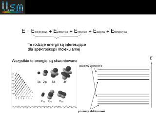 Te rodzaje energii są interesujące dla spektroskopii molekularnej