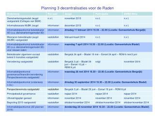 Planning 3 decentralisaties voor de Raden