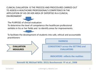 The PURPOSE of clinical evaluation