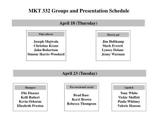 MKT 332 Groups and Presentation Schedule