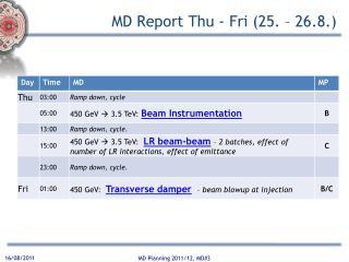 MD Report  Thu - Fri (25. – 26.8.)
