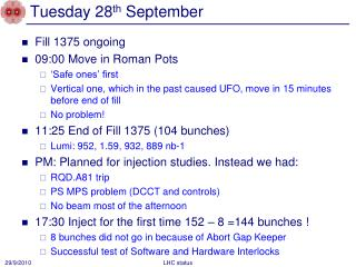 Tuesday 28 th  September