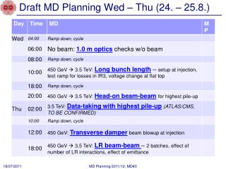 Draft MD Planning Wed – Thu (24. – 25.8.)