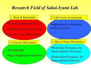 Research Field of Sakai-Izumi Lab.