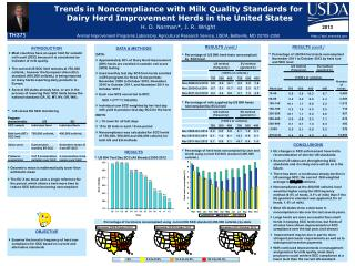 Trends in Noncompliance with Milk Quality Standards for