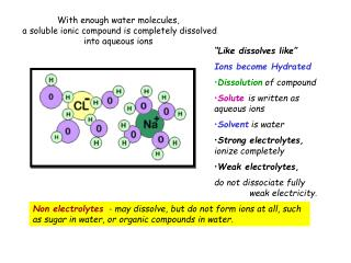 With enough water molecules,  a soluble ionic compound is completely dissolved into aqueous ions