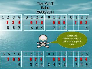 Tips M.K.T  Rabu 29/06/2011