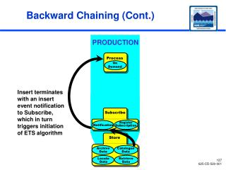 Backward Chaining (Cont.)