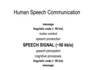 Human Speech Communication