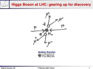 Higgs Boson at LHC: gearing up for discovery