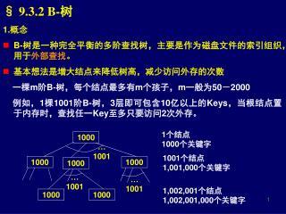 §  9.3.2 B- 树