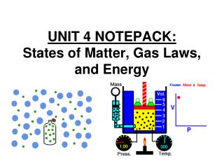 UNIT 4 NOTEPACK: States of Matter,  Gas Laws, and Energy