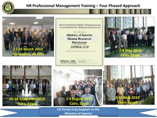 HR Professional Management Training – Four Phased Approach