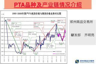 PTA 品种及产业链情况介绍