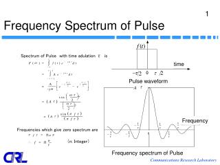 Frequency Spectrum of Pulse