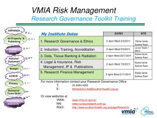 VMIA Risk Management  Research Governance Toolkit Training