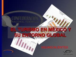 EL TURISMO EN MÉXICO Y SU ENTORNO GLOBAL