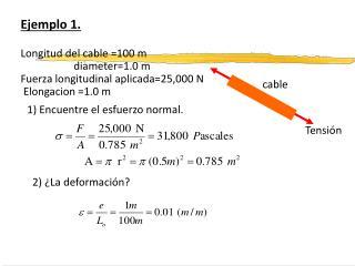 Ejemplo 1. Longitud del cable =100 m                     diameter=1.0 m