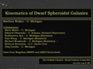 Kinematics of Dwarf Spheroidal Galaxies