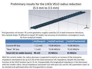 Preliminary results for the  LHCb  VELO radius reduction  (5.5 mm to 3.5 mm)