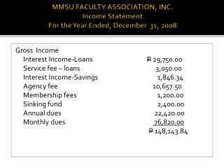 MMSU FACULTY ASSOCIATION, INC.  Income Statement  For the Year Ended, December  31, 2008