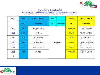 Phase de Poule Volley-Ball 08/05/2013 – Gymnase FOURNIER   ( rue du Général Fournier Metz )