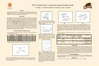 TFEL Phosphor Host / Luminescent Impurity Doping Trends