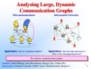 Analyzing Large, Dynamic Communication Graphs