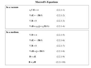 In a vacuum  0  . E  =   (2.2.1-1)  x E  = -   B /  t(2.2.1-2)  . B  = 0(2.2.1-3)