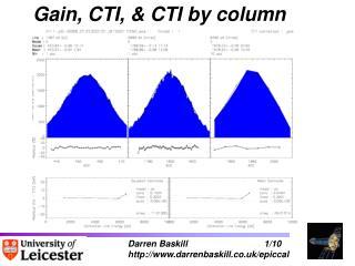 Gain, CTI, & CTI by column
