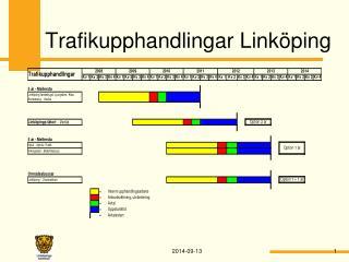Trafikupphandlingar Linköping
