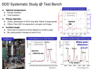 SDD Systematic Study @ Test Bench