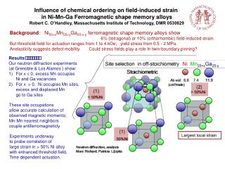 Influence of chemical ordering on field-induced strain