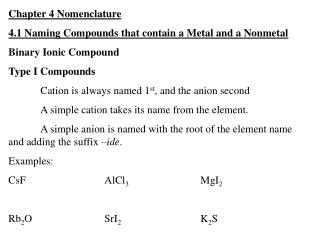 Chapter 4 Nomenclature 4.1 Naming Compounds that contain a Metal and a Nonmetal