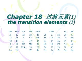 Chapter 18   过渡元素 (I) the transition elements  (I)