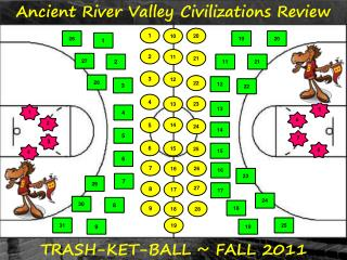 Ancient River Valley Civilizations Review