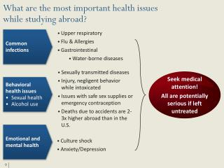 What are the most important health issues while studying abroad?
