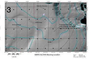 MARS Node