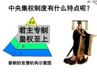 中央集权制度有什么特点呢?