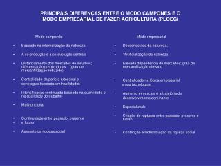 PRINCIPAIS DIFERENÇAS ENTRE O MODO CAMPONES E O  MODO EMPRESARIAL DE FAZER AGRICULTURA (PLOEG)