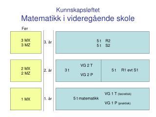 Kunnskapsl ftet Matematikk i videreg ende skole